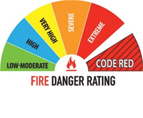 Fire Danger Rating.png